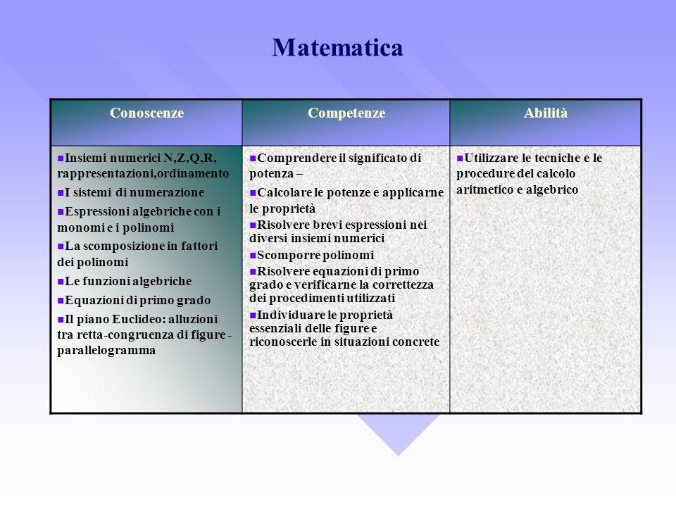 Matematica Conoscenze Competenze Abilità