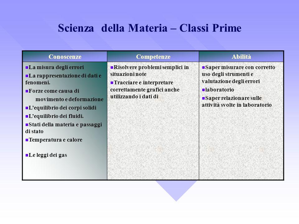 Scienza della Materia – Classi Prime