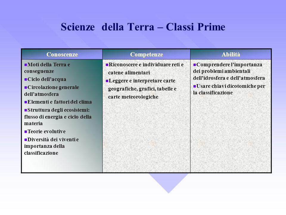 Scienze della Terra – Classi Prime