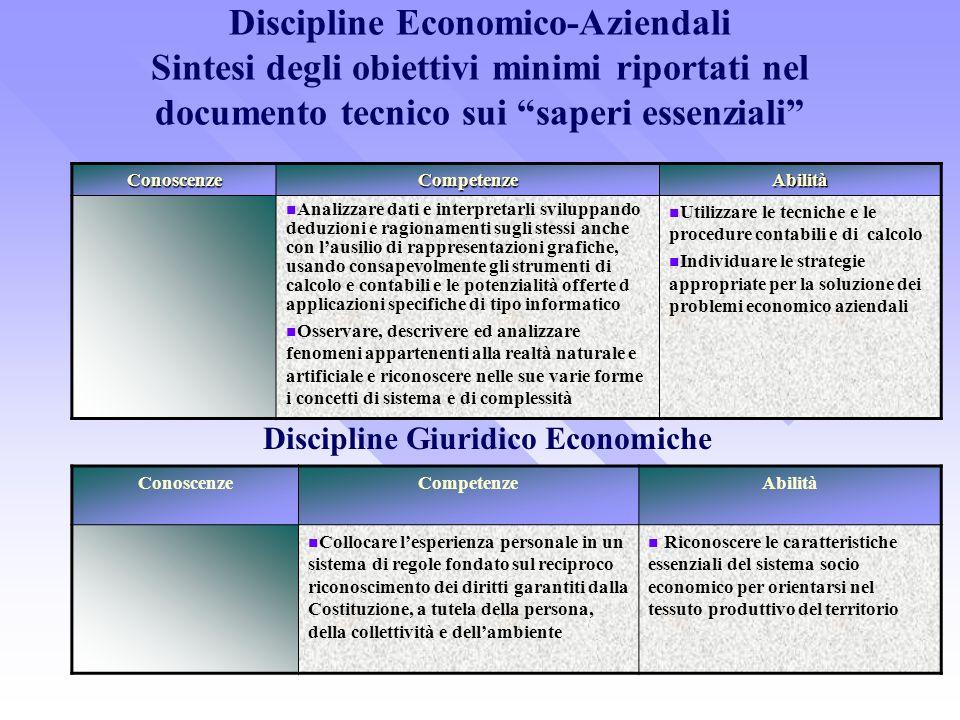 Discipline Giuridico Economiche