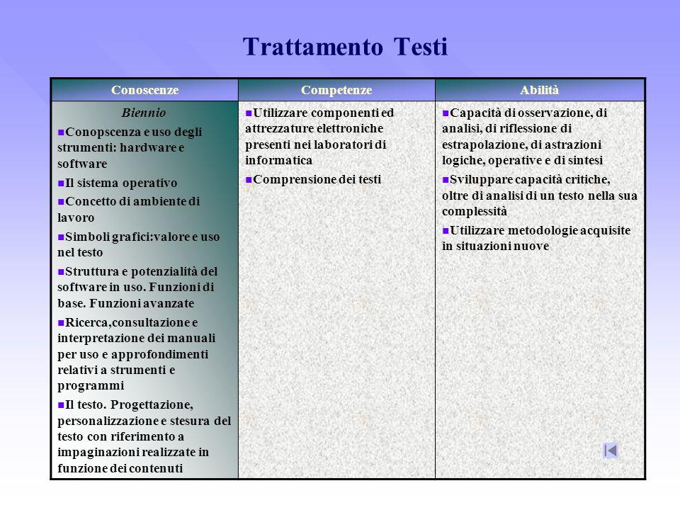 Trattamento Testi Conoscenze Competenze Abilità Biennio