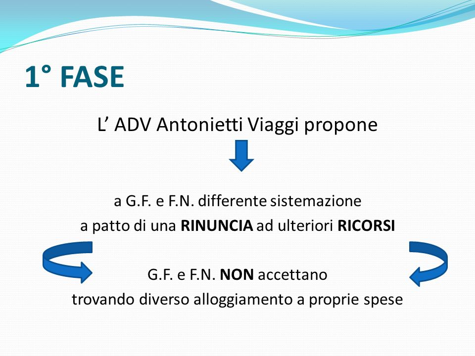 1° FASE L' ADV Antonietti Viaggi propone