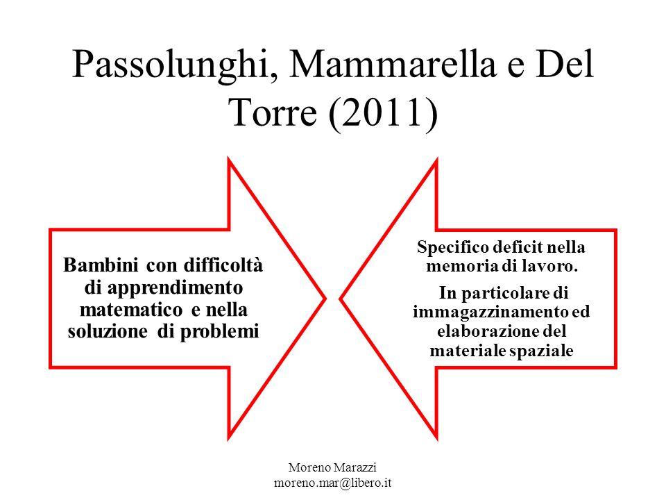 Passolunghi, Mammarella e Del Torre (2011)