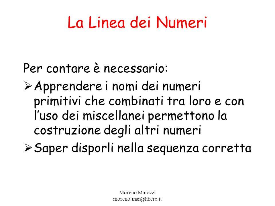 La Linea dei Numeri Per contare è necessario: