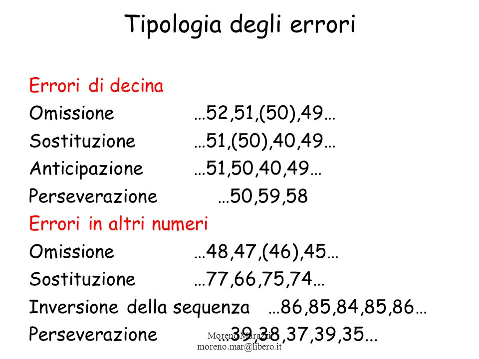 Tipologia degli errori