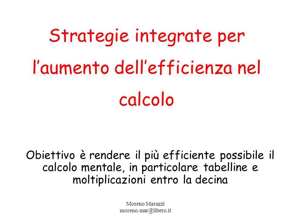 Strategie integrate per l'aumento dell'efficienza nel calcolo