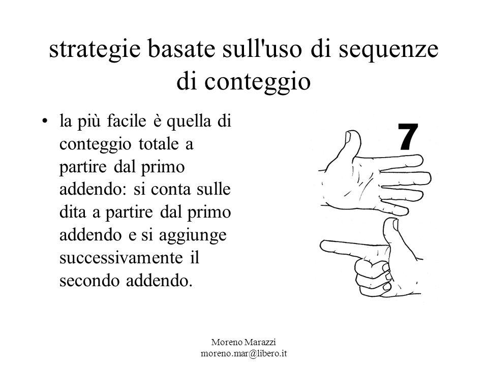 strategie basate sull uso di sequenze di conteggio