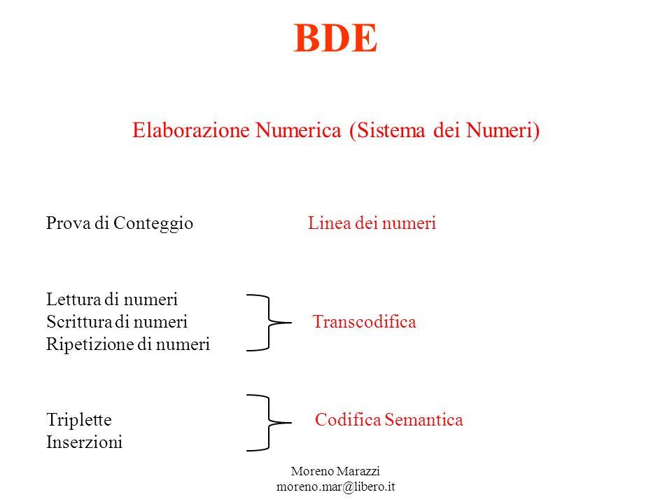 BDE Elaborazione Numerica (Sistema dei Numeri)