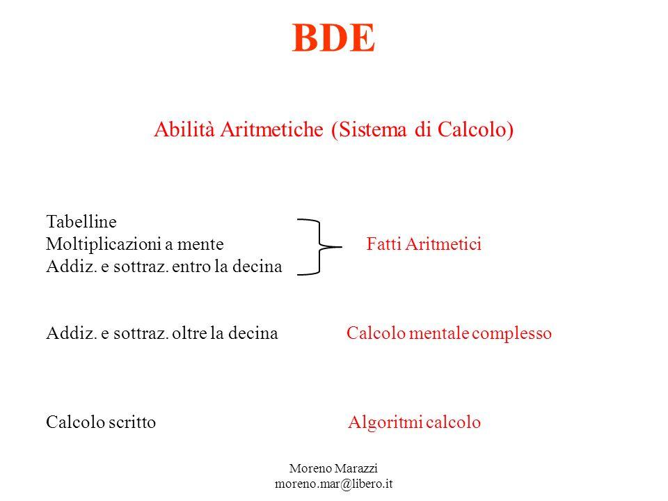 BDE Abilità Aritmetiche (Sistema di Calcolo) Tabelline