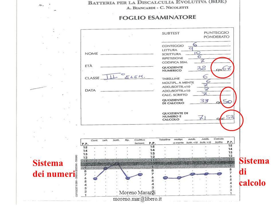 Moreno Marazzi moreno.mar@libero.it