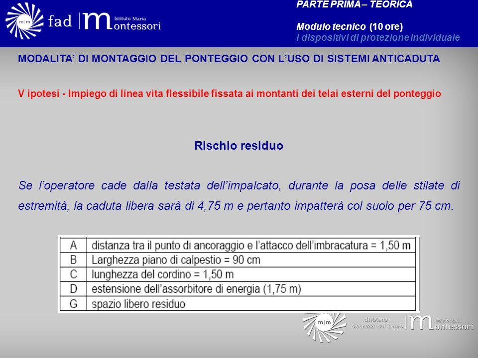 PARTE PRIMA – TEORICA Modulo tecnico (10 ore) I dispositivi di protezione individuale.