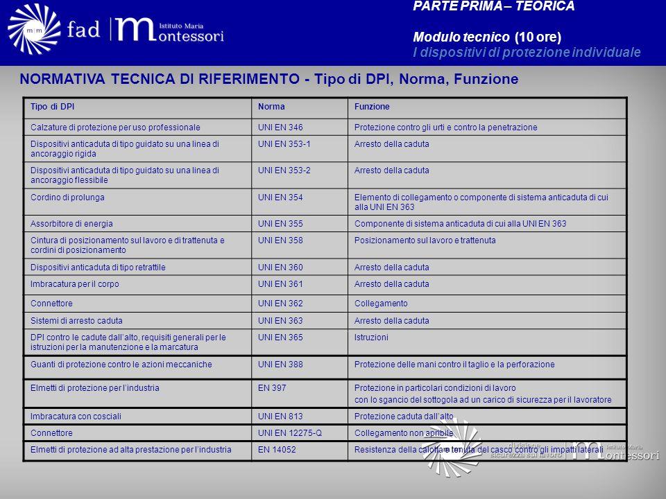 NORMATIVA TECNICA DI RIFERIMENTO - Tipo di DPI, Norma, Funzione