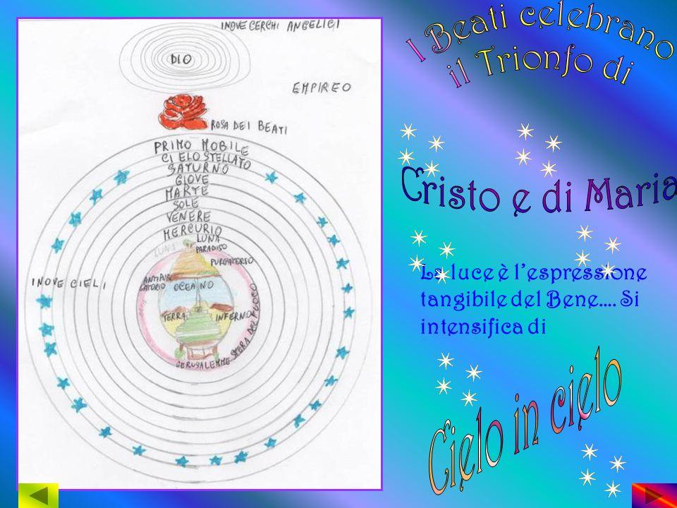 Cielo in cielo Cristo e di Maria I Beati celebrano il Trionfo di
