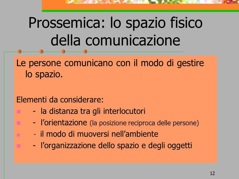 Prossemica: lo spazio fisico della comunicazione