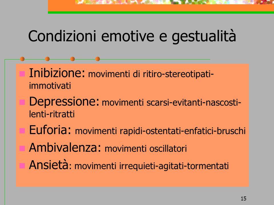 Condizioni emotive e gestualità