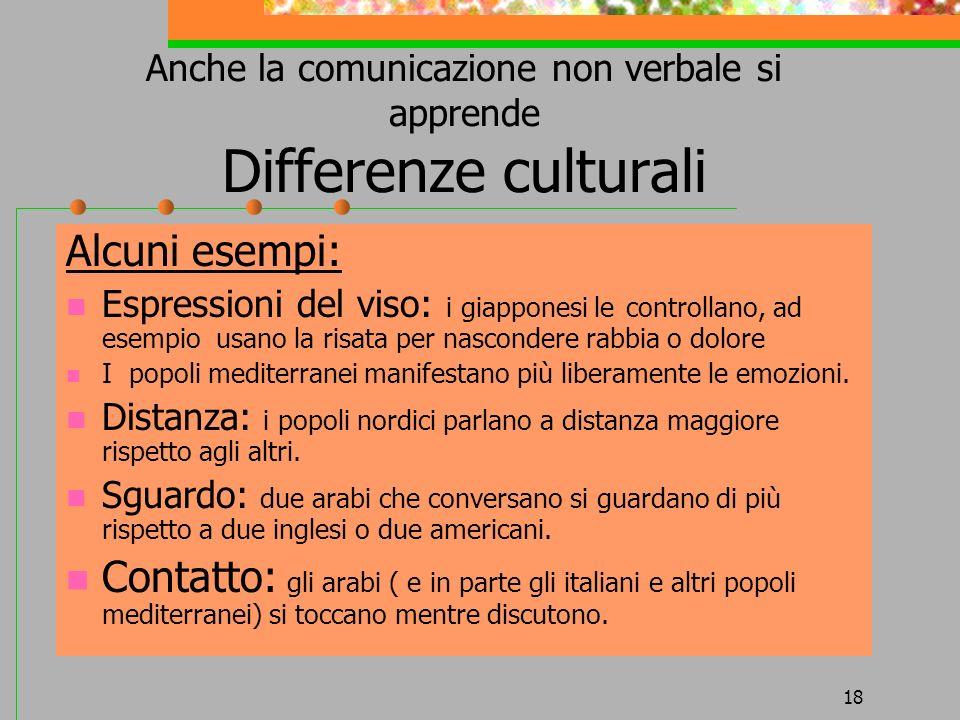 Anche la comunicazione non verbale si apprende Differenze culturali