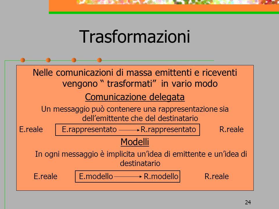 Comunicazione delegata