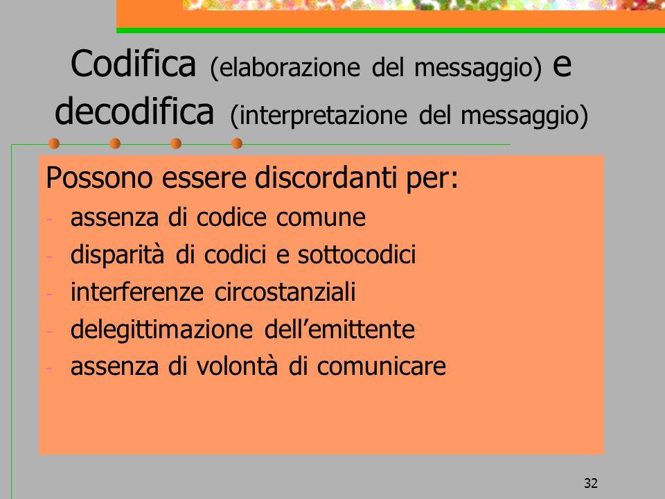 Codifica (elaborazione del messaggio) e decodifica (interpretazione del messaggio)