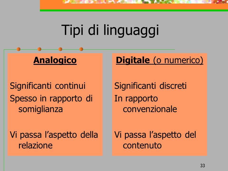 Tipi di linguaggi Analogico Significanti continui