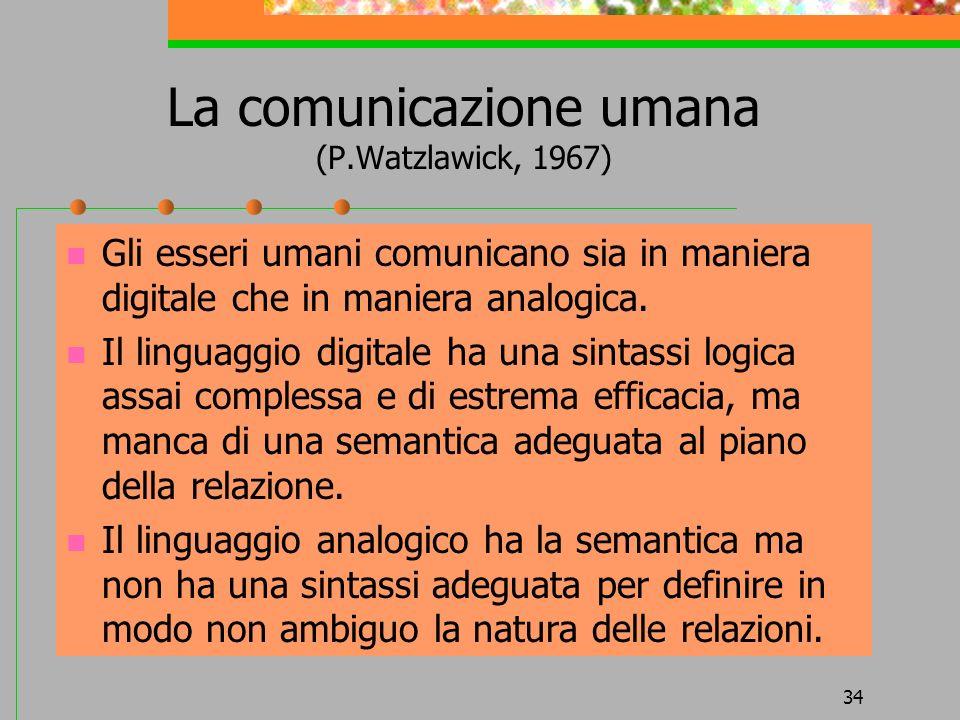 La comunicazione umana (P.Watzlawick, 1967)