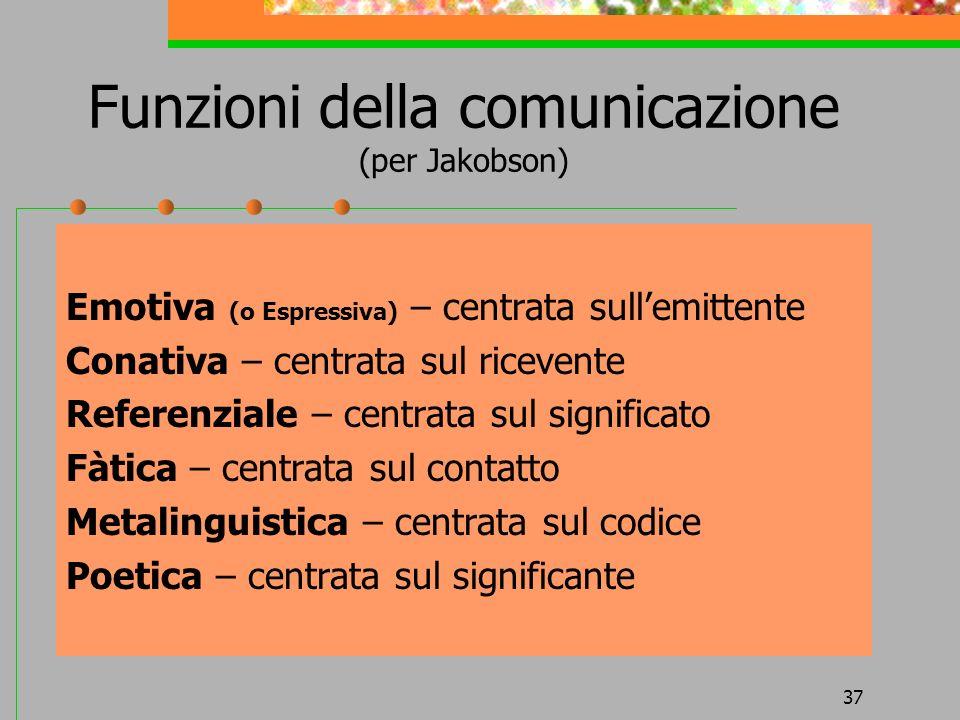 Funzioni della comunicazione (per Jakobson)