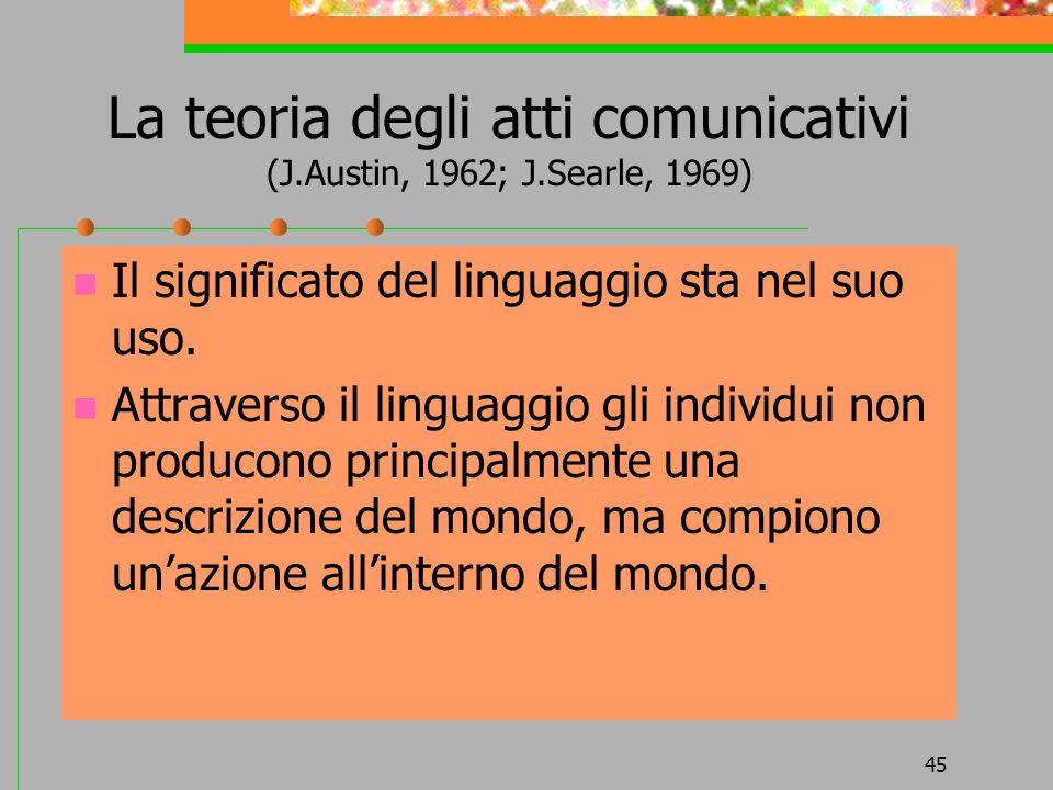 La teoria degli atti comunicativi (J.Austin, 1962; J.Searle, 1969)