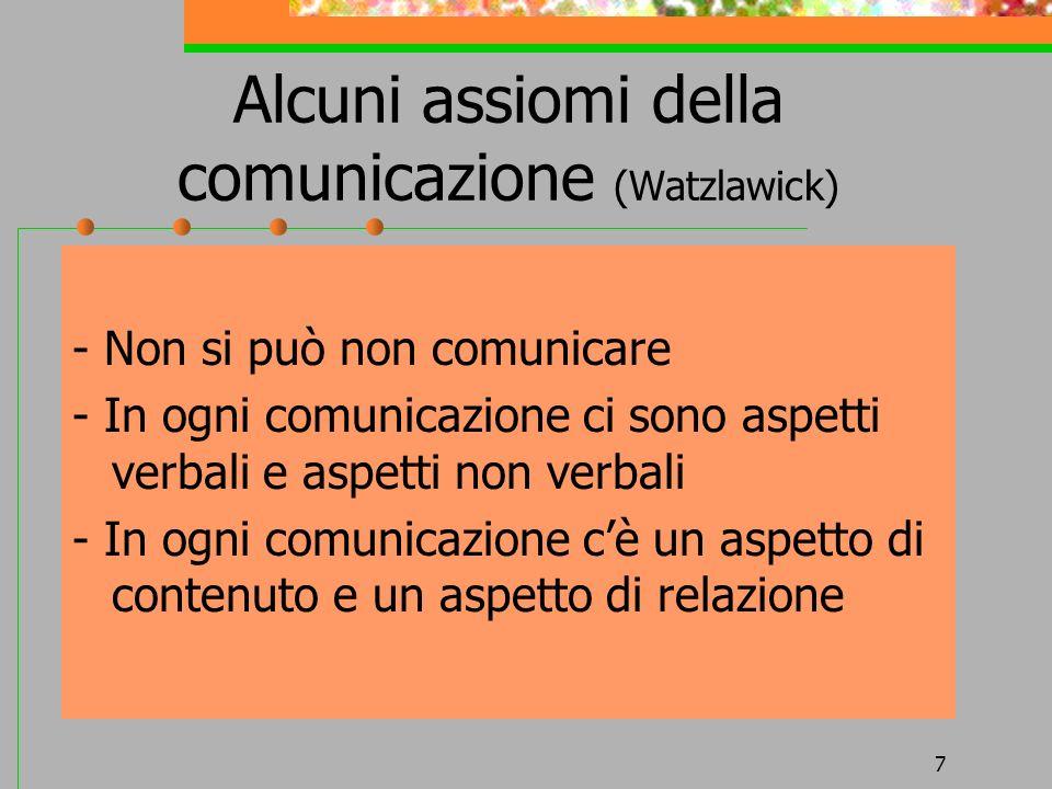 Alcuni assiomi della comunicazione (Watzlawick)