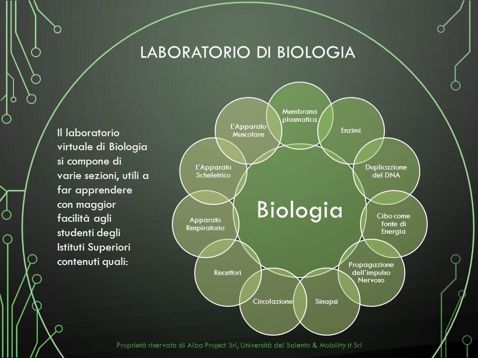 Biologia Laboratorio di Biologia