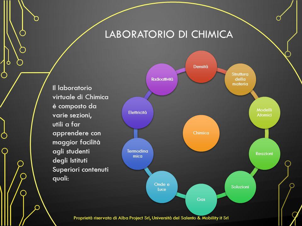 Laboratorio di chimica