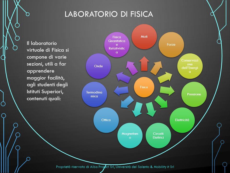 Laboratorio di FISICA Fisica. Moti. Forze. Conservazione dell'Energia. Pressione. Elettricità.