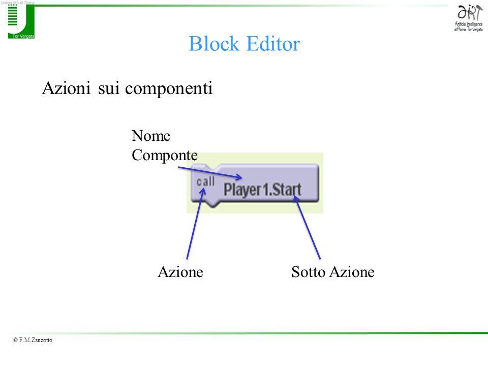 Block Editor Azioni sui componenti Nome Componte Azione Sotto Azione