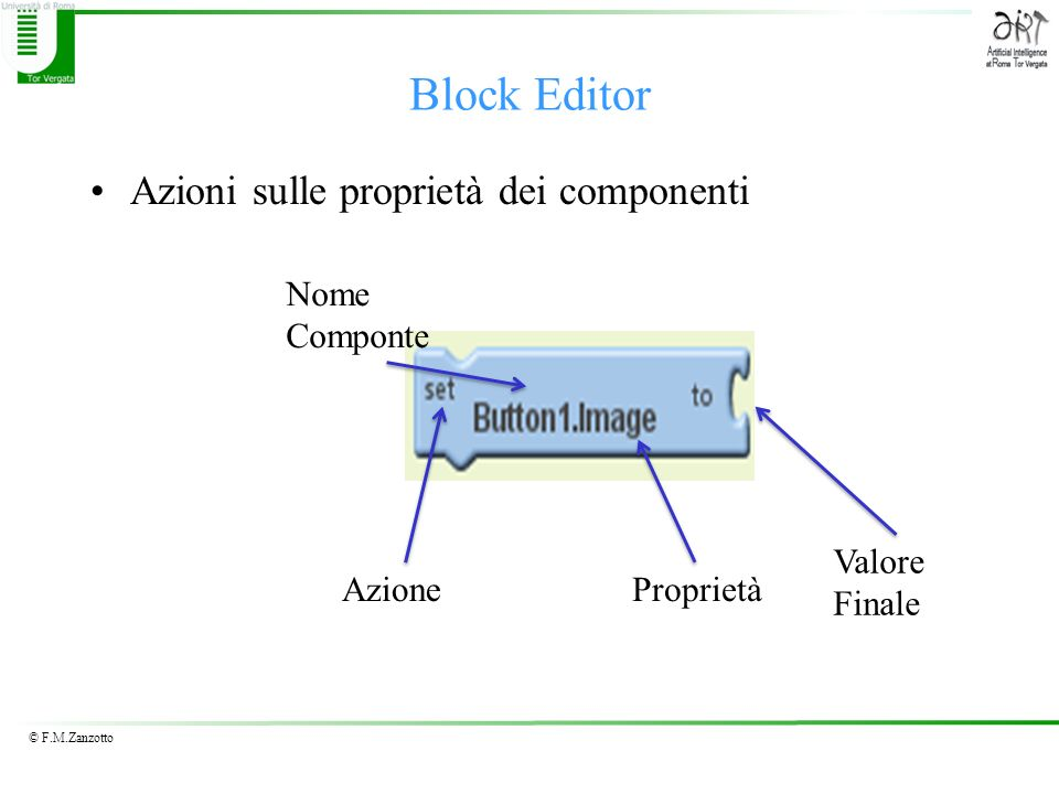 Block Editor Azioni sulle proprietà dei componenti Nome Componte
