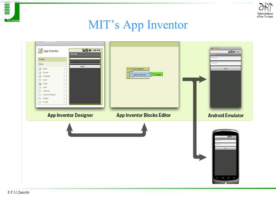 MIT's App Inventor