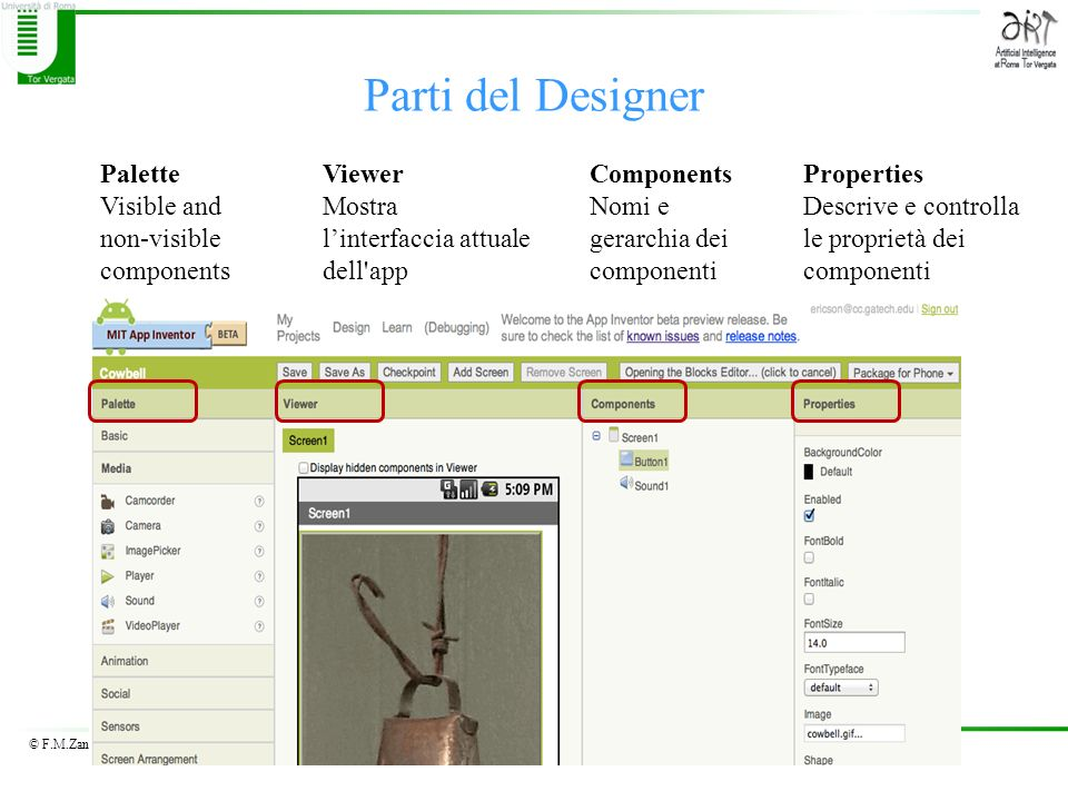 Parti del Designer Palette Visible and non-visible components Viewer