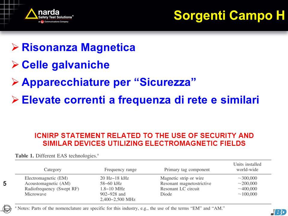 Sorgenti Campo H Risonanza Magnetica Celle galvaniche