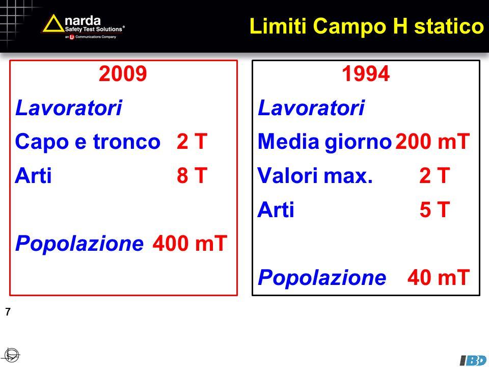 Limiti Campo H statico 2009 Lavoratori Capo e tronco 2 T Arti 8 T