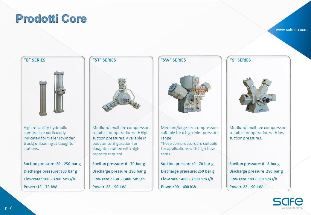 Prodotti Core www.safe-ita.com B SERIES ST SERIES SW SERIES