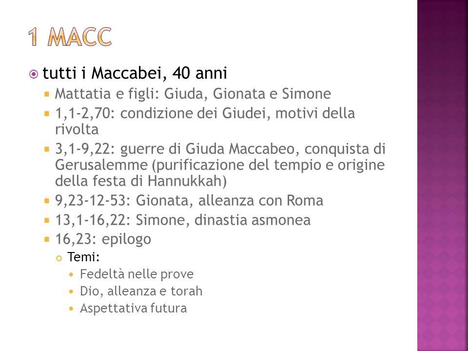 1 Macc tutti i Maccabei, 40 anni