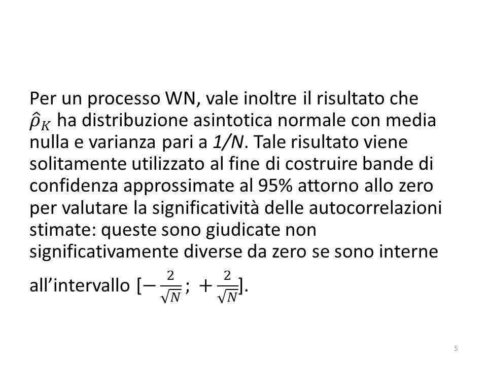 Per un processo WN, vale inoltre il risultato che 𝜌 𝐾 ha distribuzione asintotica normale con media nulla e varianza pari a 1/N.