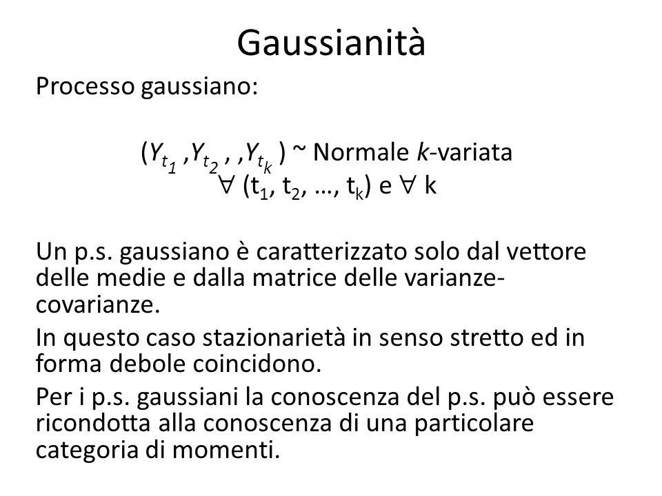 Gaussianità