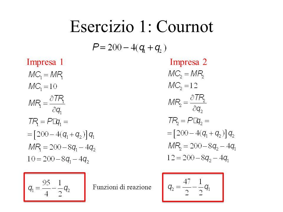 Esercizio 1: Cournot Impresa 1 Impresa 2 Funzioni di reazione