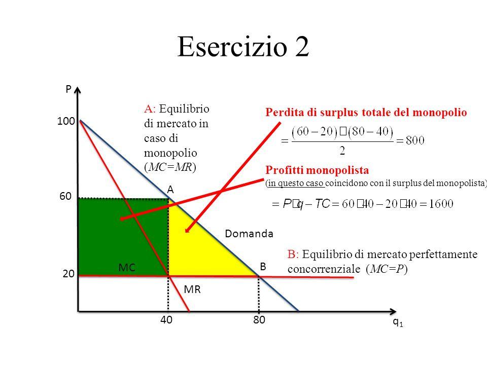Esercizio 2 P A: Equilibrio di mercato in caso di monopolio (MC=MR)