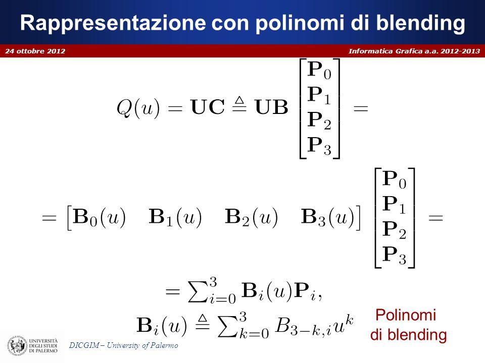 Rappresentazione con polinomi di blending