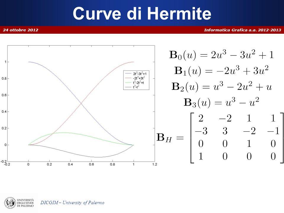 Curve di Hermite 24 ottobre 2012