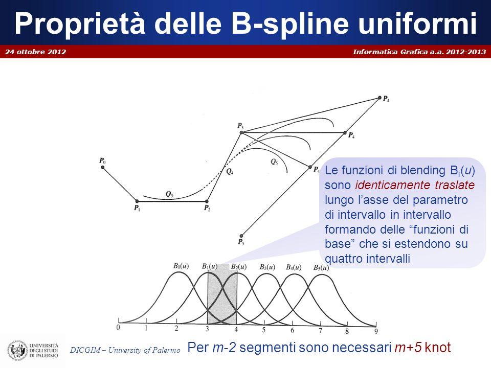 Proprietà delle B-spline uniformi