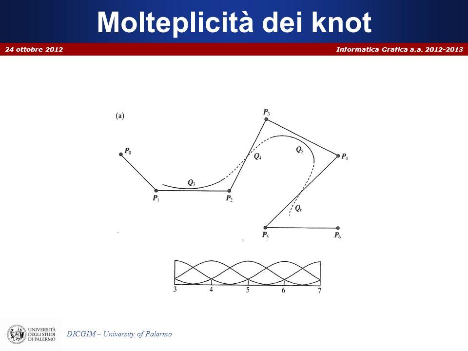 Molteplicità dei knot 24 ottobre 2012