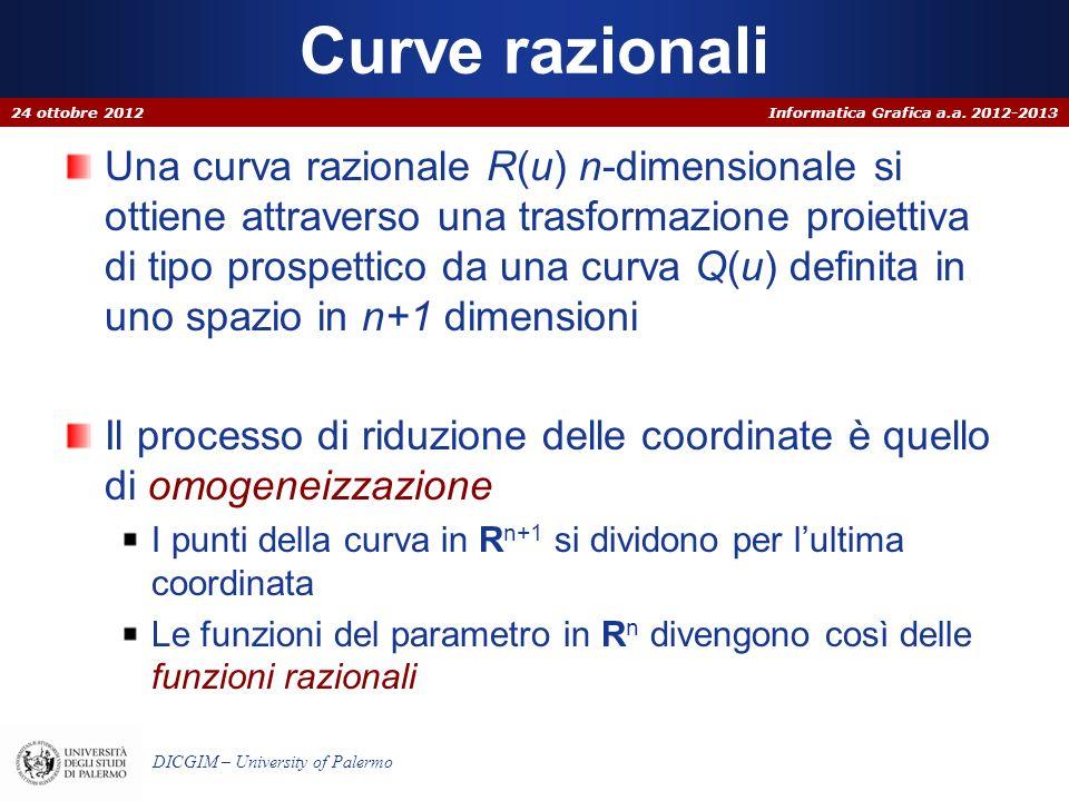 Curve razionali 24 ottobre 2012.