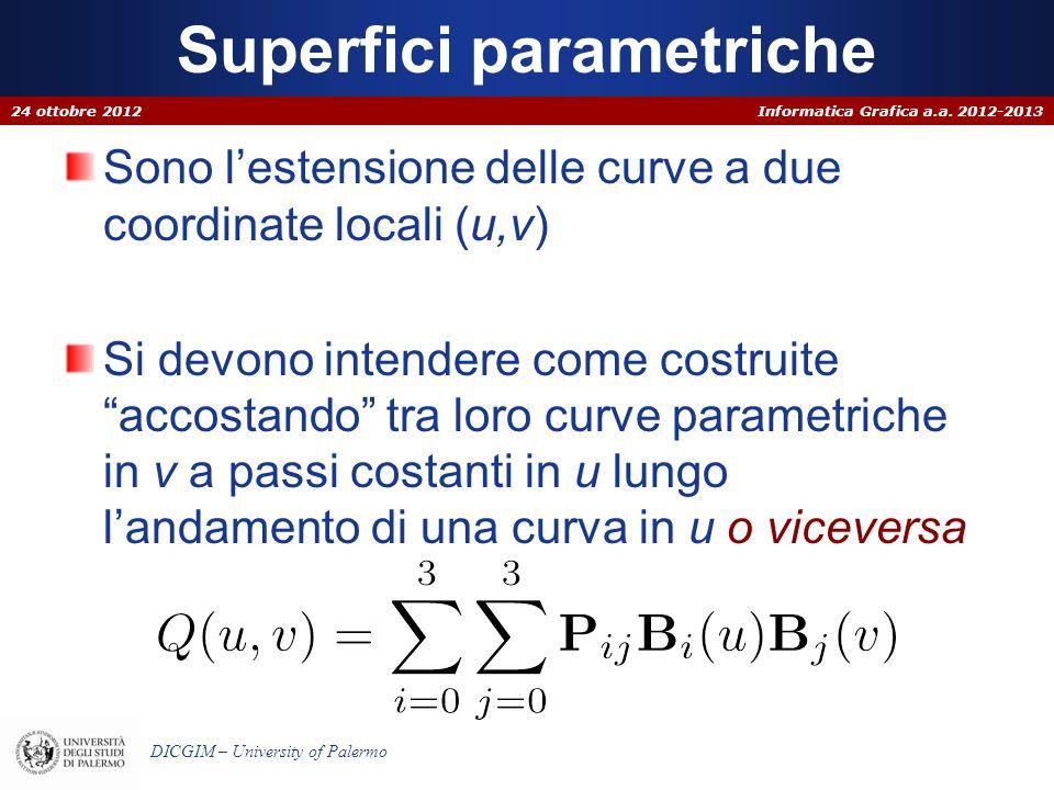Superfici parametriche