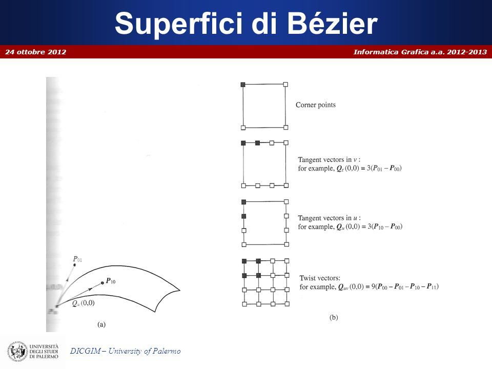Superfici di Bézier 24 ottobre 2012