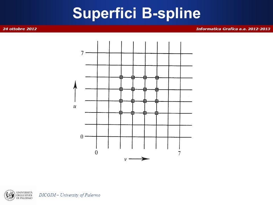 Superfici B-spline 24 ottobre 2012